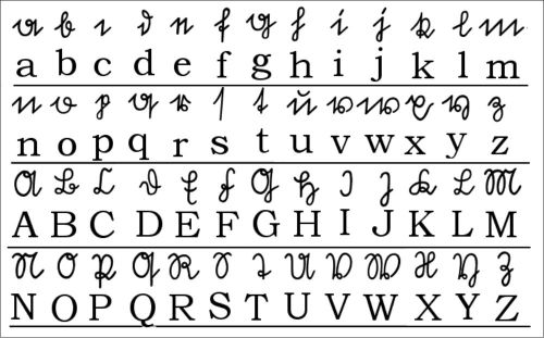Sütterlin-Alphabet